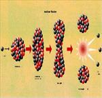 انرژی-هسته-ای