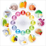 تحقیق-بررسی-انواع-ویتامین-مورد-نیاز-بدن