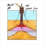 پروژه-تزریق-گاز-به-چاه-های-كم-فشار-برای-افزایش-بهره-وری