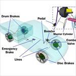 تحقیق-معرفی-و-بررسی-انواع-سیستم-های-ترمز-خودرو