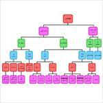 تحلیل-کواریانس-و-اندازهگیریهای-تکراری-در-نرم-افزار-آماری-spss