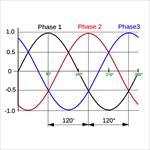 پروژه-بررسی-اثر-هارمونیکها-بر-موتورهای-القایی-سه-فاز