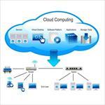 مقاله-یک-چارچوب-موثر-برای-تخصیص-منابع-در-رایانش-ابری
