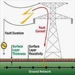 پاورپوینت-زمین-کردن-تاسیسات-الکتریکی