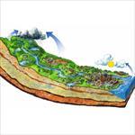 تحقیق-آلودگی-آب-ها-(آب-های-زیر-زمینی)