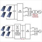 اینورتر-فتوولتاییک-(pv)-با-لینک-ac-فرکانس-بالا