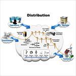 مقاله-کنترل-هماهنگ-منابع-انرژی-پراکنده-و-نیروگاه-های-برق-معمولی-بمنظور-کنترل-فرکانس-سیستم-قدرت