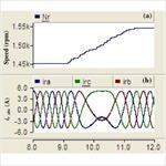 طرحی-موثر-برای-تولید-رفرنس-ها-برای-dfig-در-شبکه-با-ولتاژ-نامتعادل