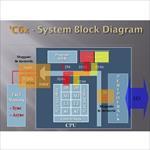 پاورپوینت پردازش سیگنال دیجیتال (DSP)