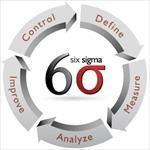مفاهیم-استراتژیک-(راهبردی)-اصلی-شش-سیگما