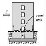 بررسی-پاسخ-لرزه-ای-دیوارهای-برشی-فولادی-با-توجه-به-تعامل-خاک-سازه