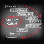 رقابت-پذیری-در-زنجیره-تامین