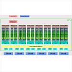 بررسی-ساختار-پردازنده-گرافيكي-يا-gpu