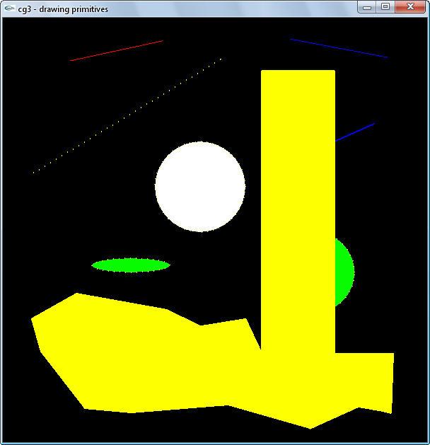 استفاده از کتابخانه ی عمومی OpenGL در رسم اشکال هندسی به زبان C++