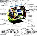 پروژه-بررسی-روش های-راه -اندازی-موتورهای-القایی-و-بهبود-راه -اندازی-آن ها